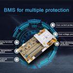 Koľko toho vieš o BMS